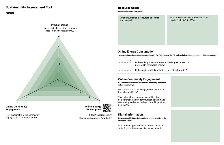 Sustainability Assessment Tool by Jamie, Jieying, Tash and Tara