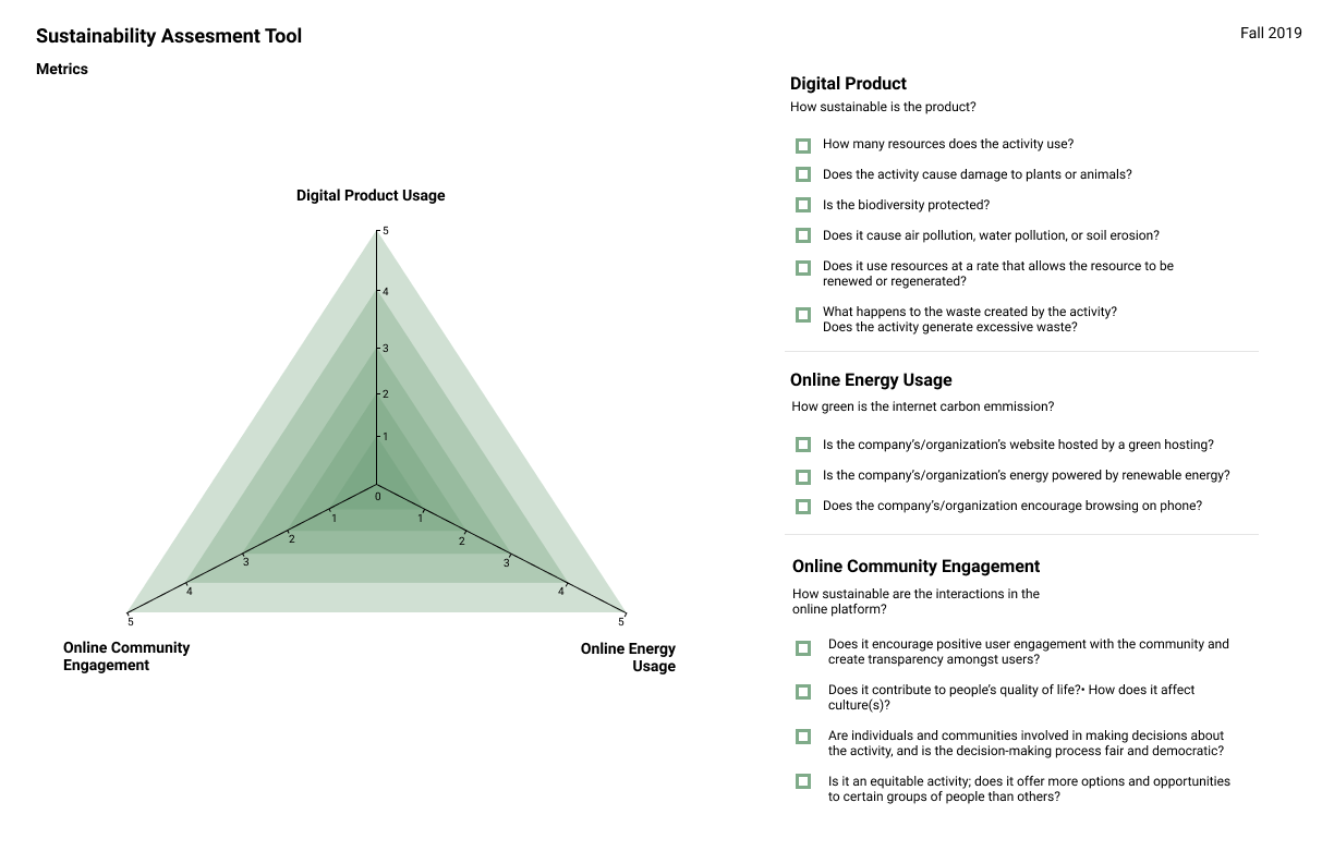 Sustainability Assessment Tool V2