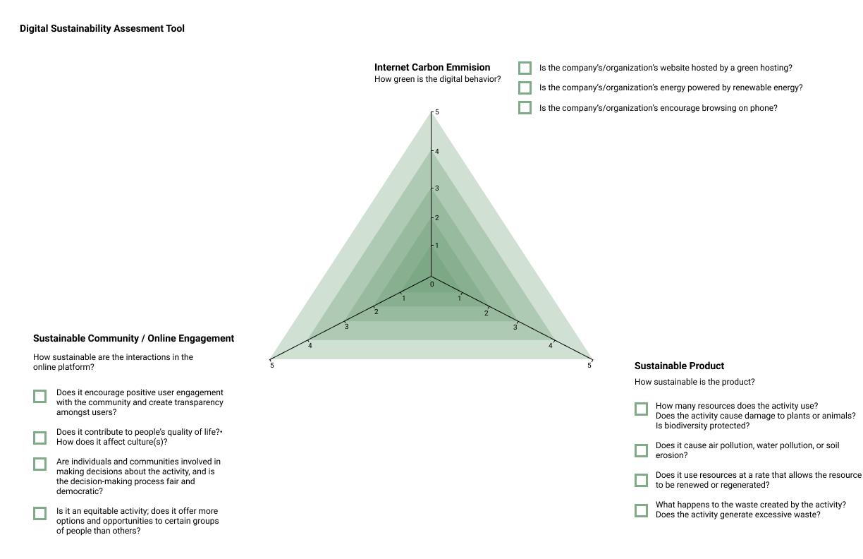 Sustainability Assessment Tool V1