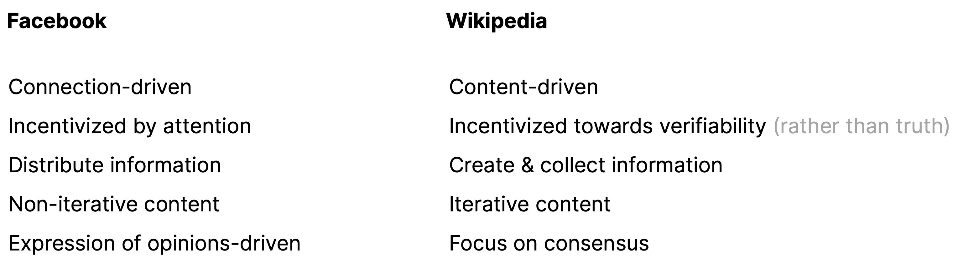 Comparing Facebook and Wiki @Tara Lin