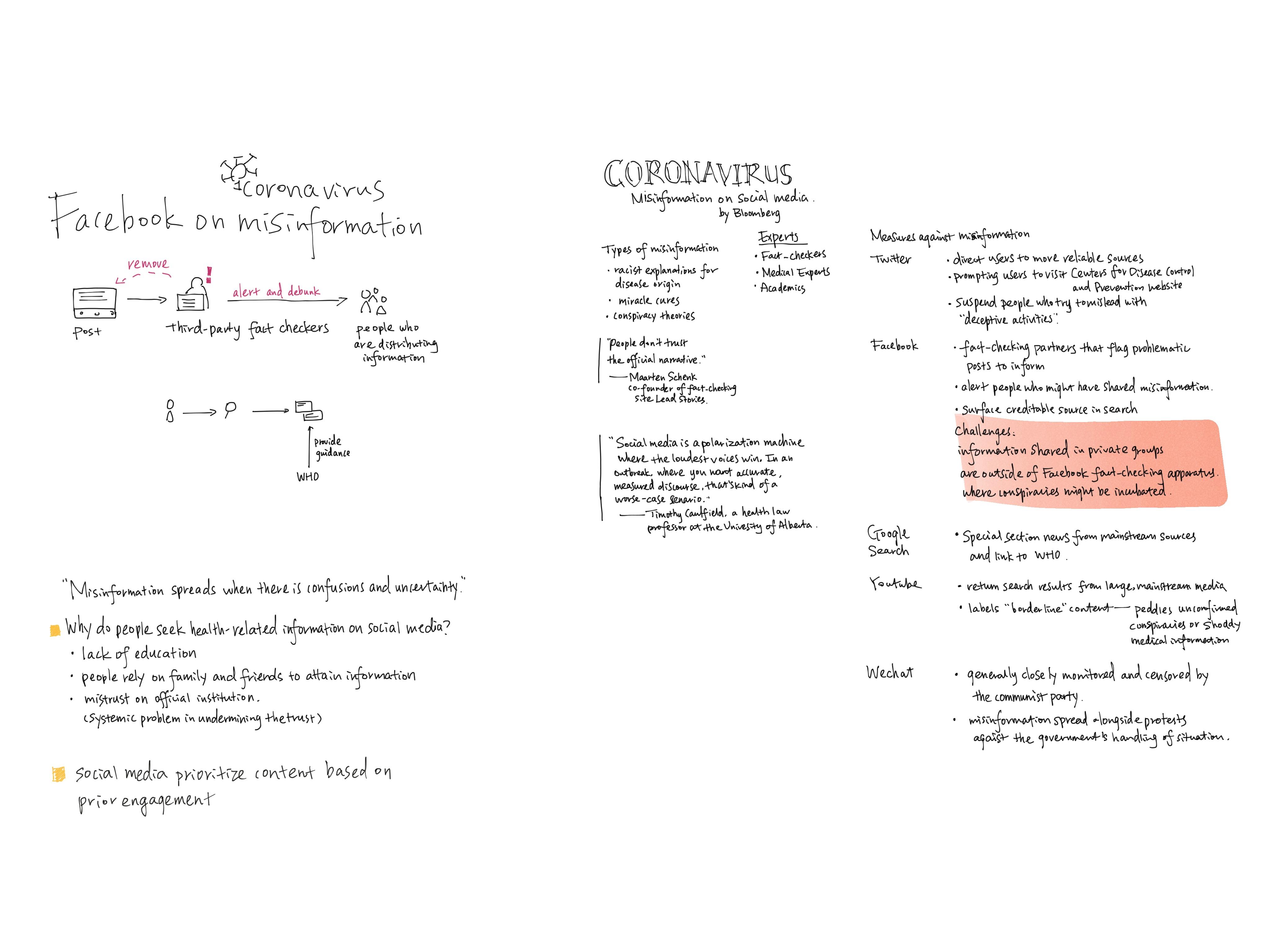 Coronavirus Misinformation Sketchnotes @Tara Lin