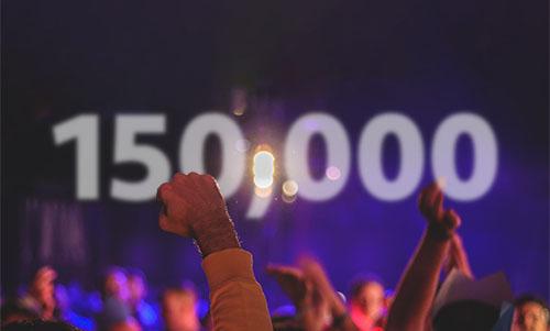 New milestone alert: we've got our 150,000th tester!