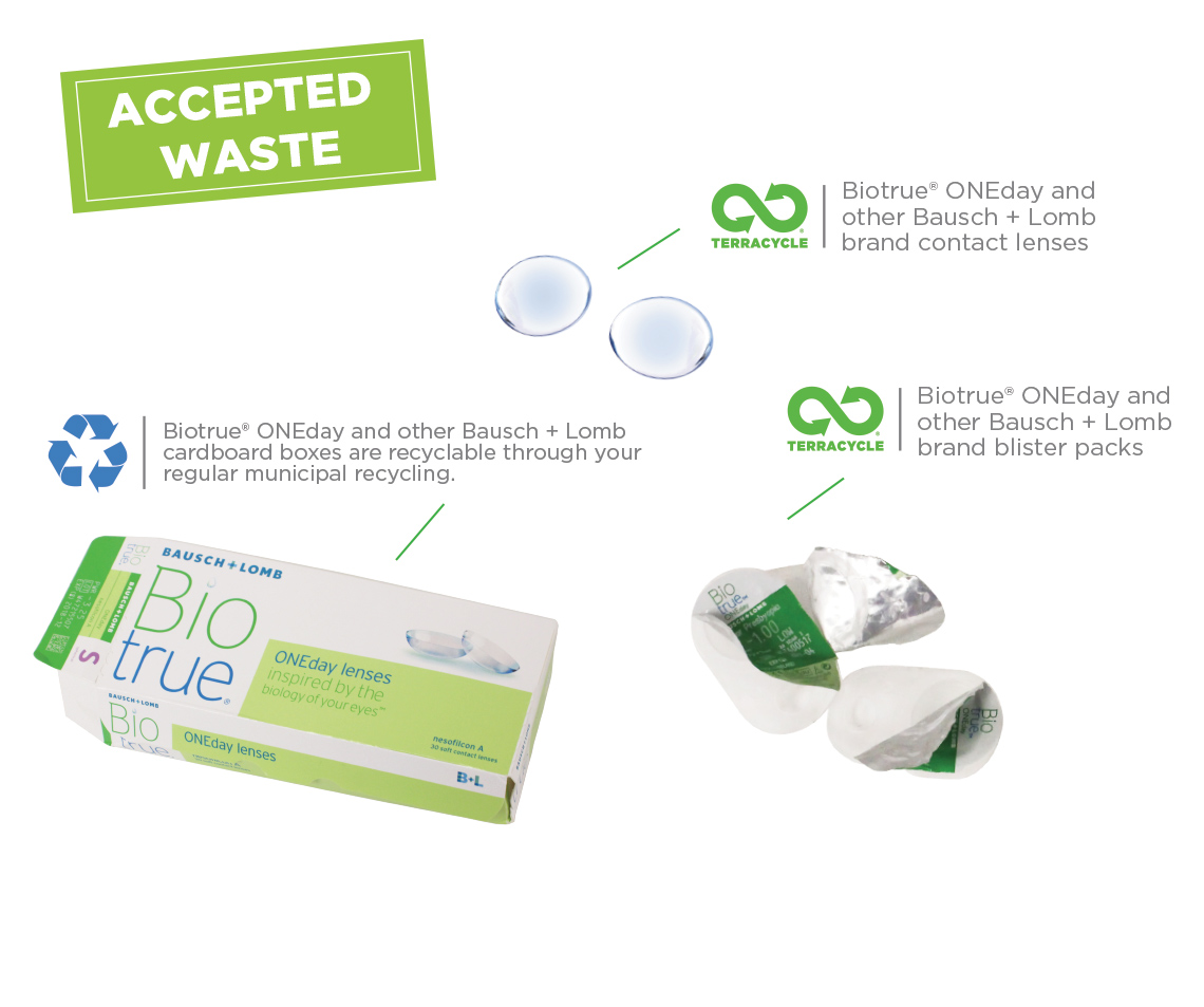 Biotrue contact lenses accepted recyclable waste product