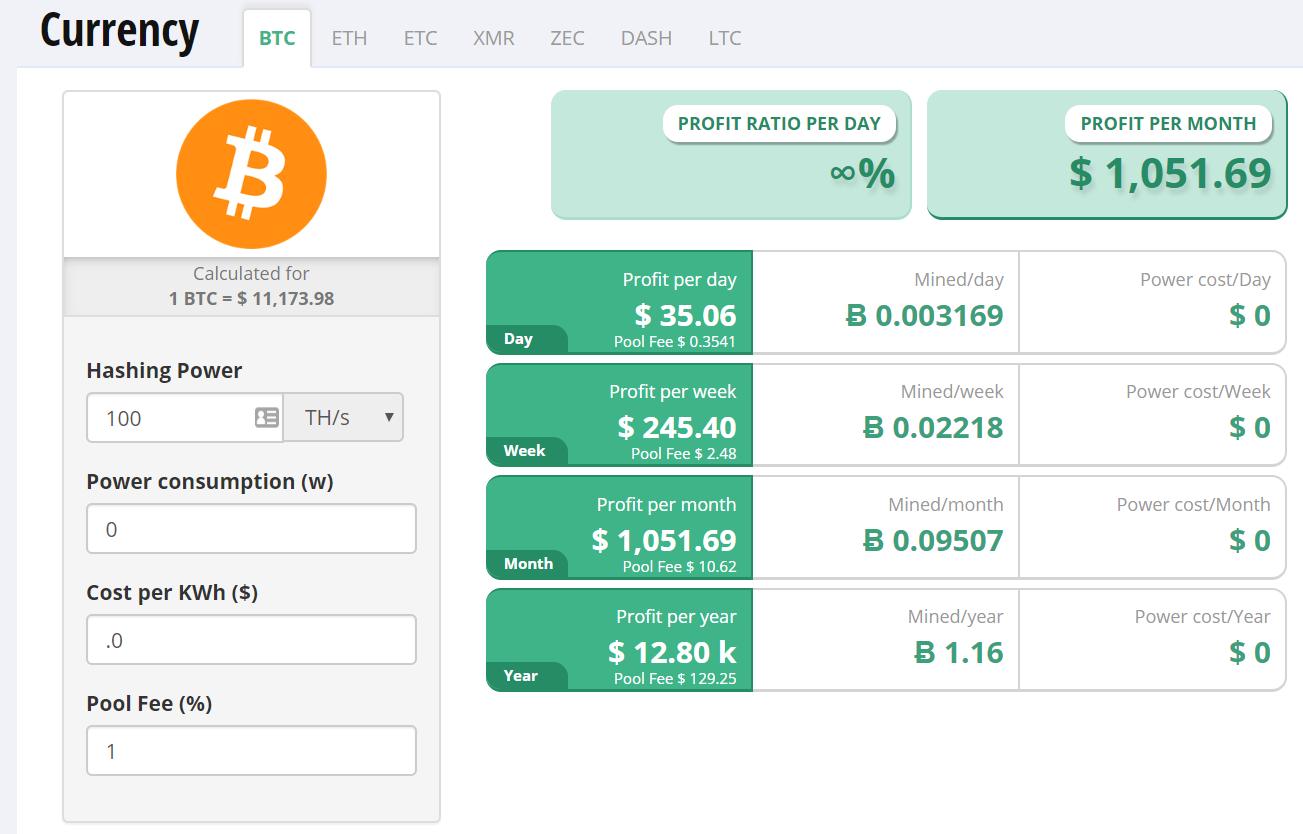 Bitcoin earnings calculator