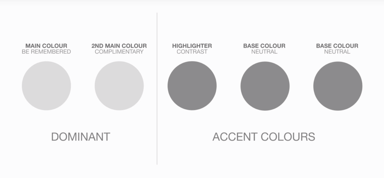 how to create a brand color palette, brand color palette