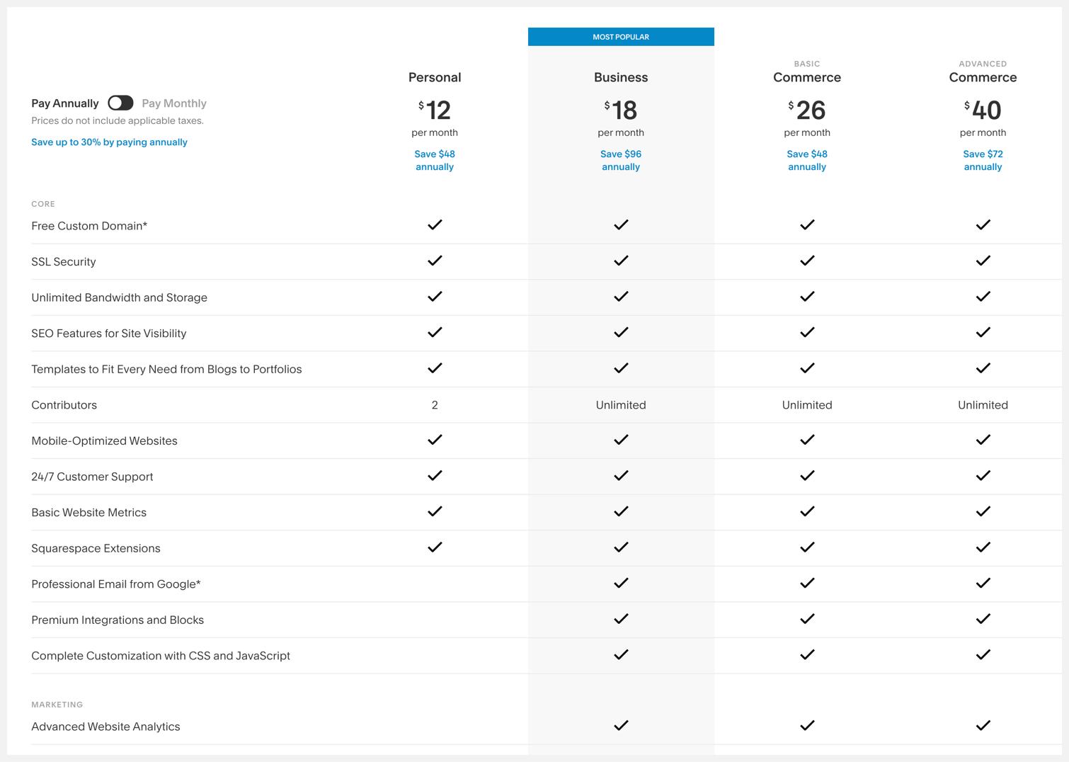 Squarespace plan's web page