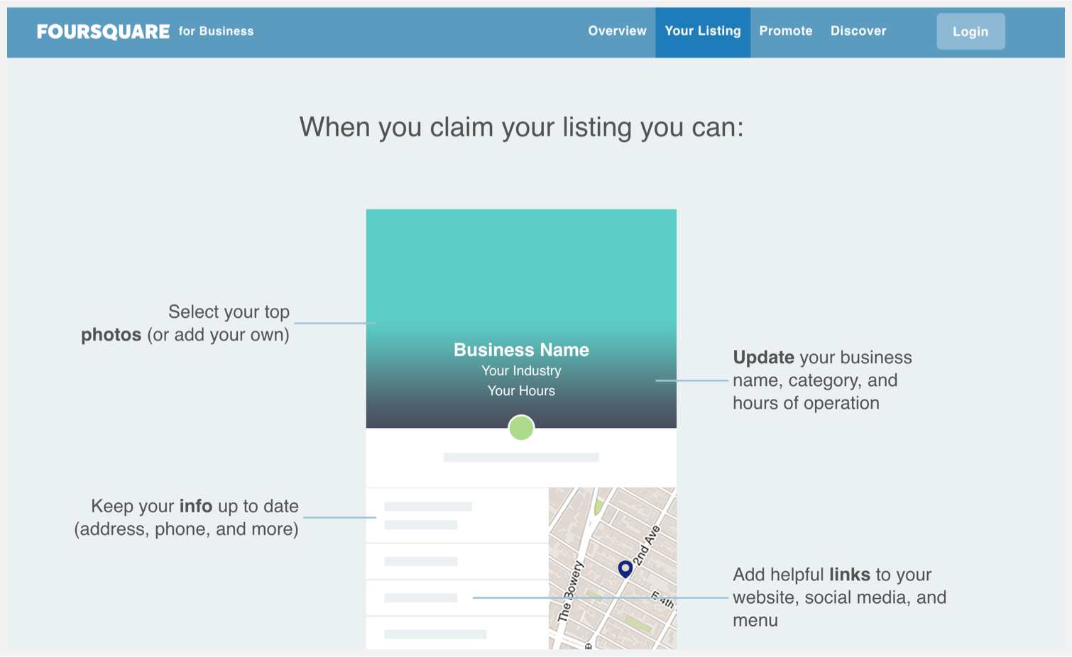 Foursquare's website, showing the benefits of claiming your listing.