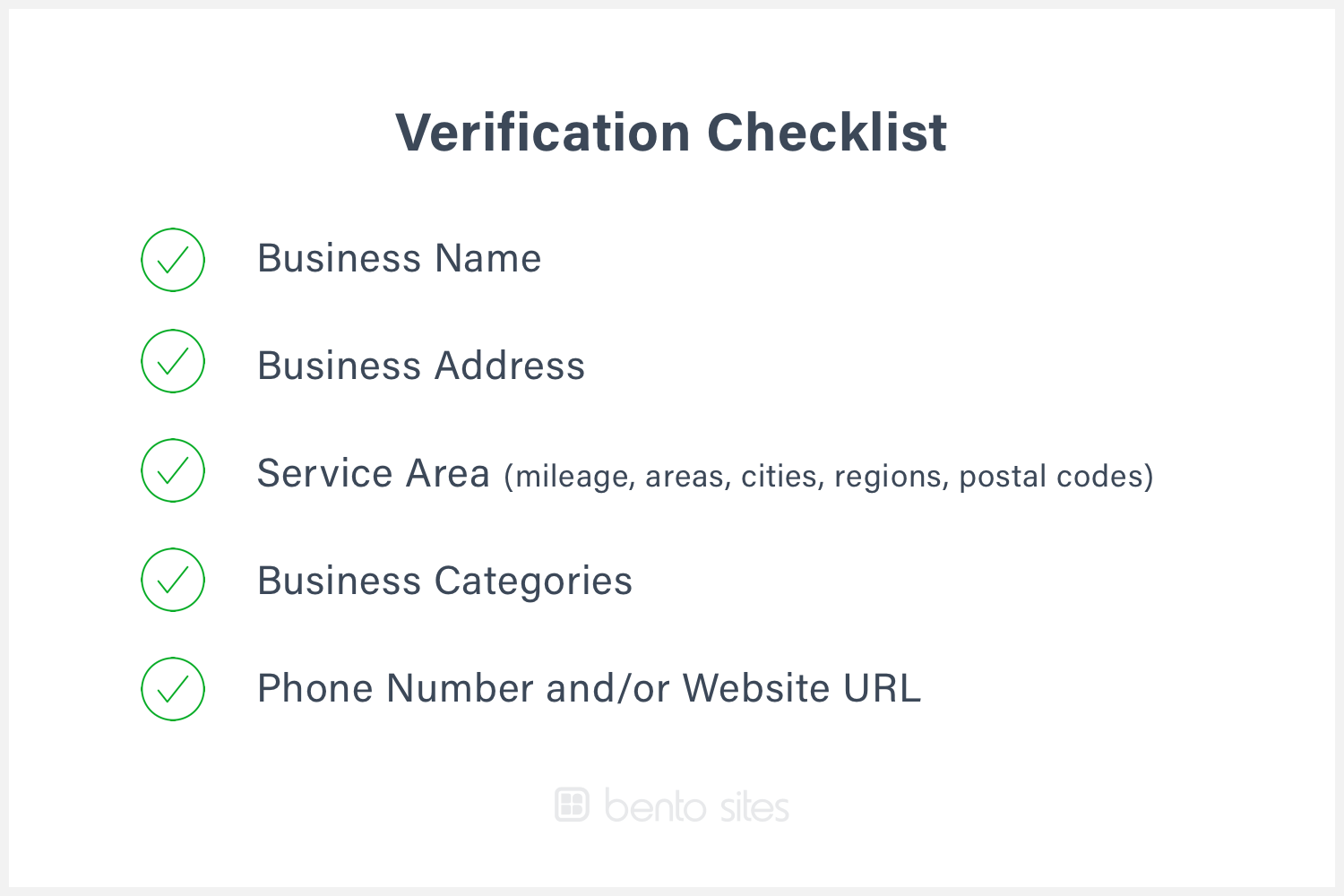 Checklist for verifying business listings