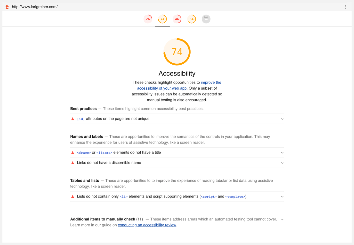 Example website with average grade for accessibility from Google Lighthouse.