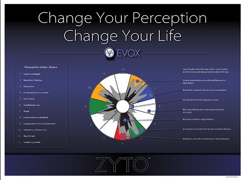 EVOX - Perception Reframing Technology