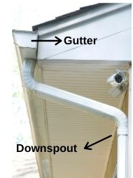 Gutter and Downspout location's.