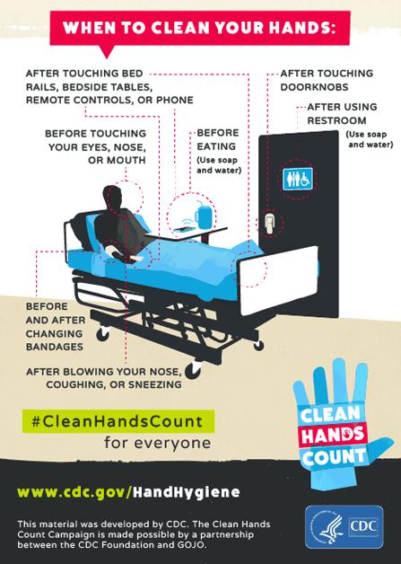 CDC-Clean-Hands-Count