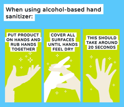 CDC-hand-hygiene-guidelines