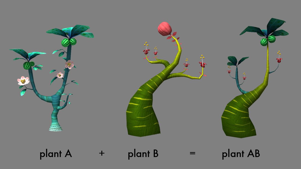 Mixing plants to generate new types of plants