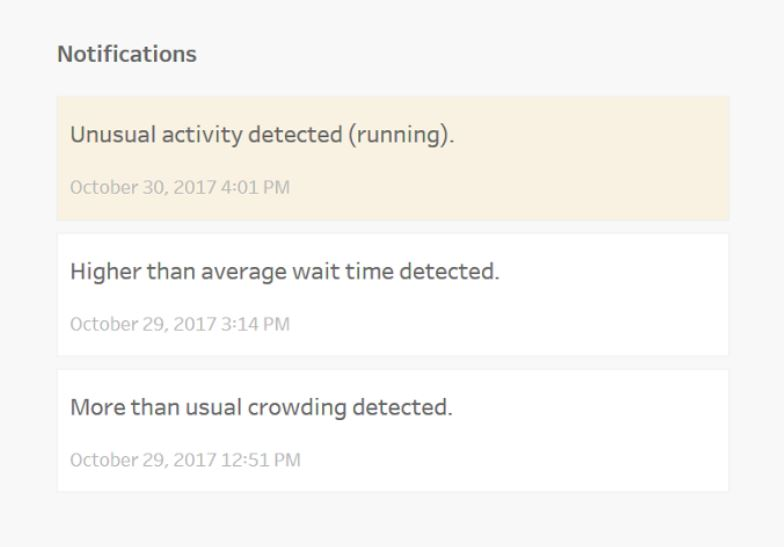 Notifications: Realtime insights generated by Ouva AI. Staff can sign up to get notified when there is a new alert.