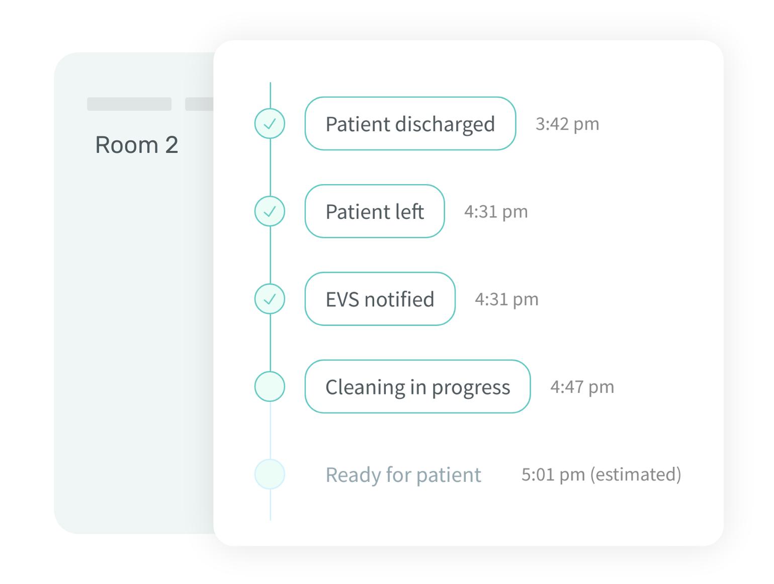 Patient flow automation dashboard cart