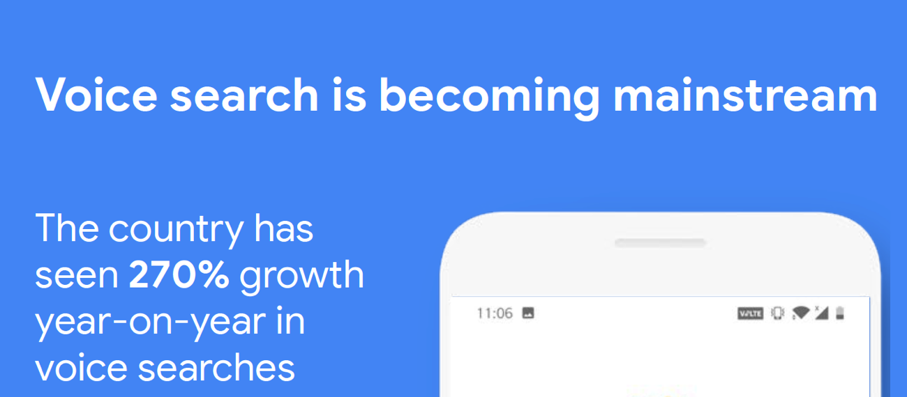Are Voice Searches really growing