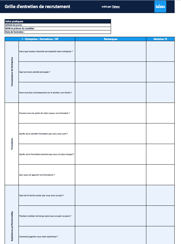 Aperçu du modèle de notre grille d'évaluation d'entretien d'embauche