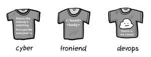 Cyber - Frontend - Devops