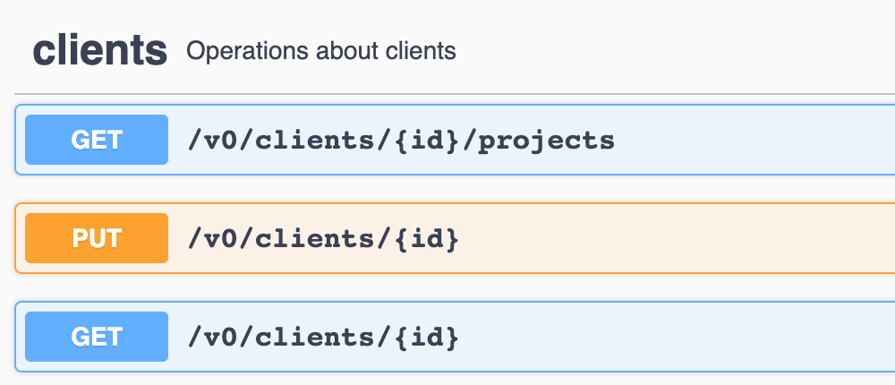 Integration Get and Put examples through API
