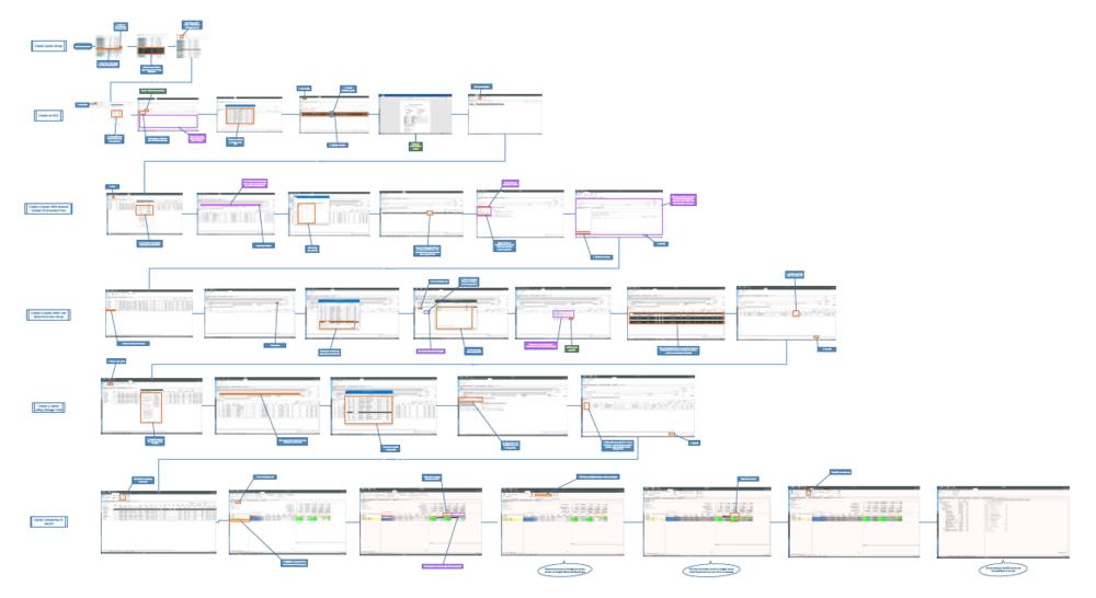 Estimate Existing Workflow