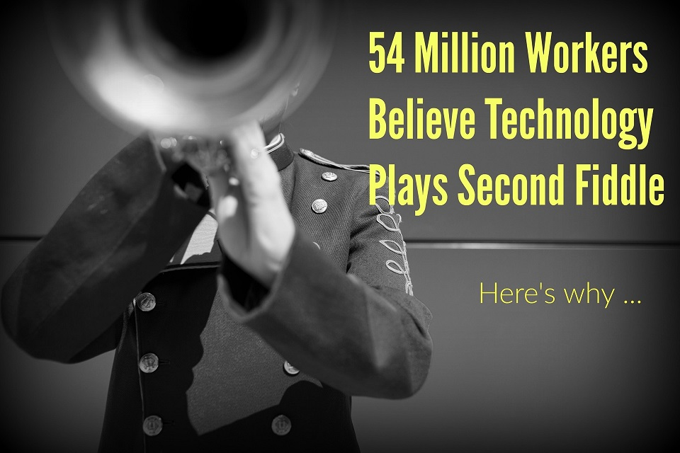 54 Million Workers Believe Technology Plays Second Fiddle: Here's Why