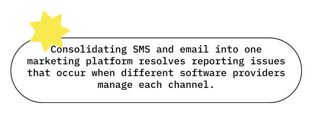 Consolidating SMS and email into one marketing platform resolves reporting issues that occur when different software providers manage each channel