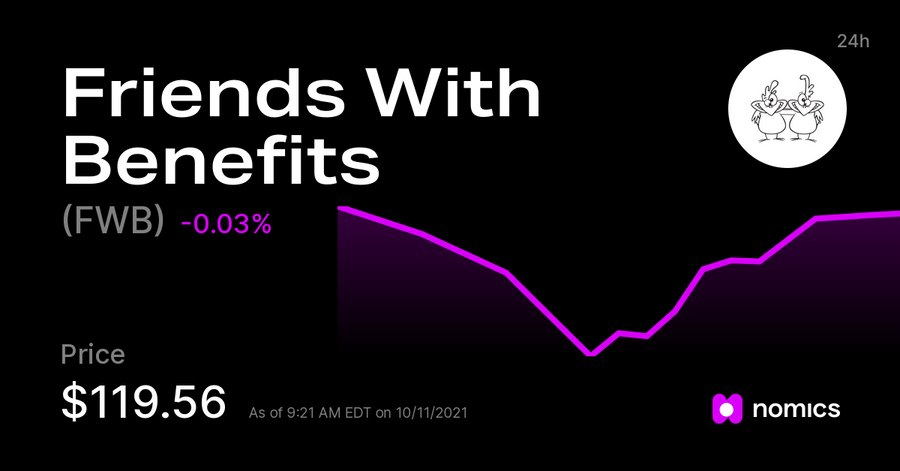 Friends with Benefits current value