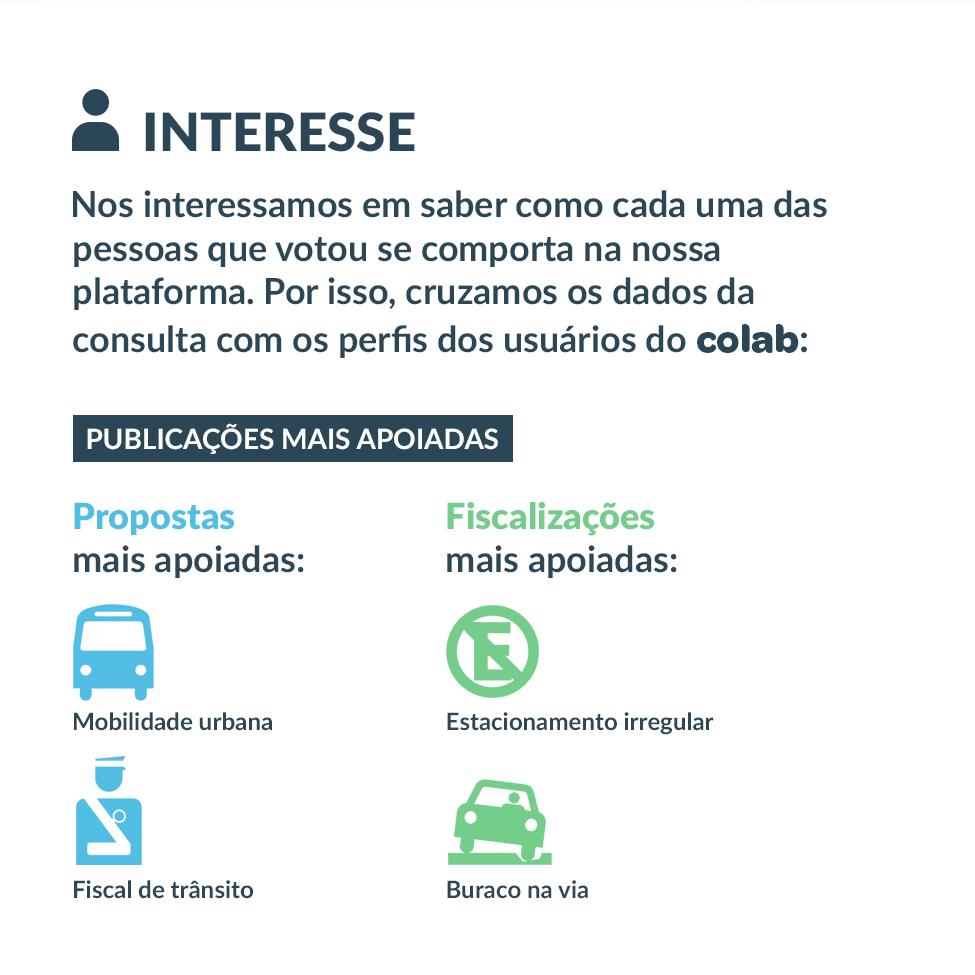 Imagem que apresenta o interesse dos respondentes da consulta sobre Uber