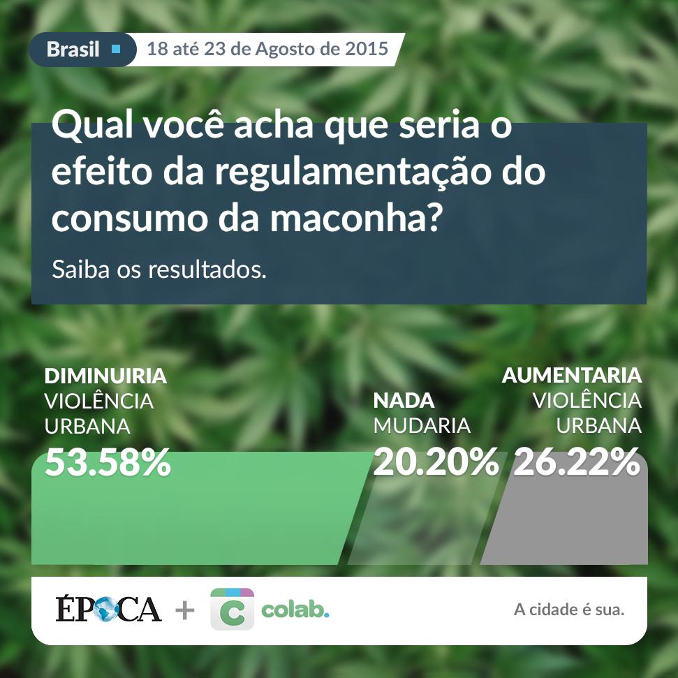 Capa do infográfico sobre a regulamentação da maconha