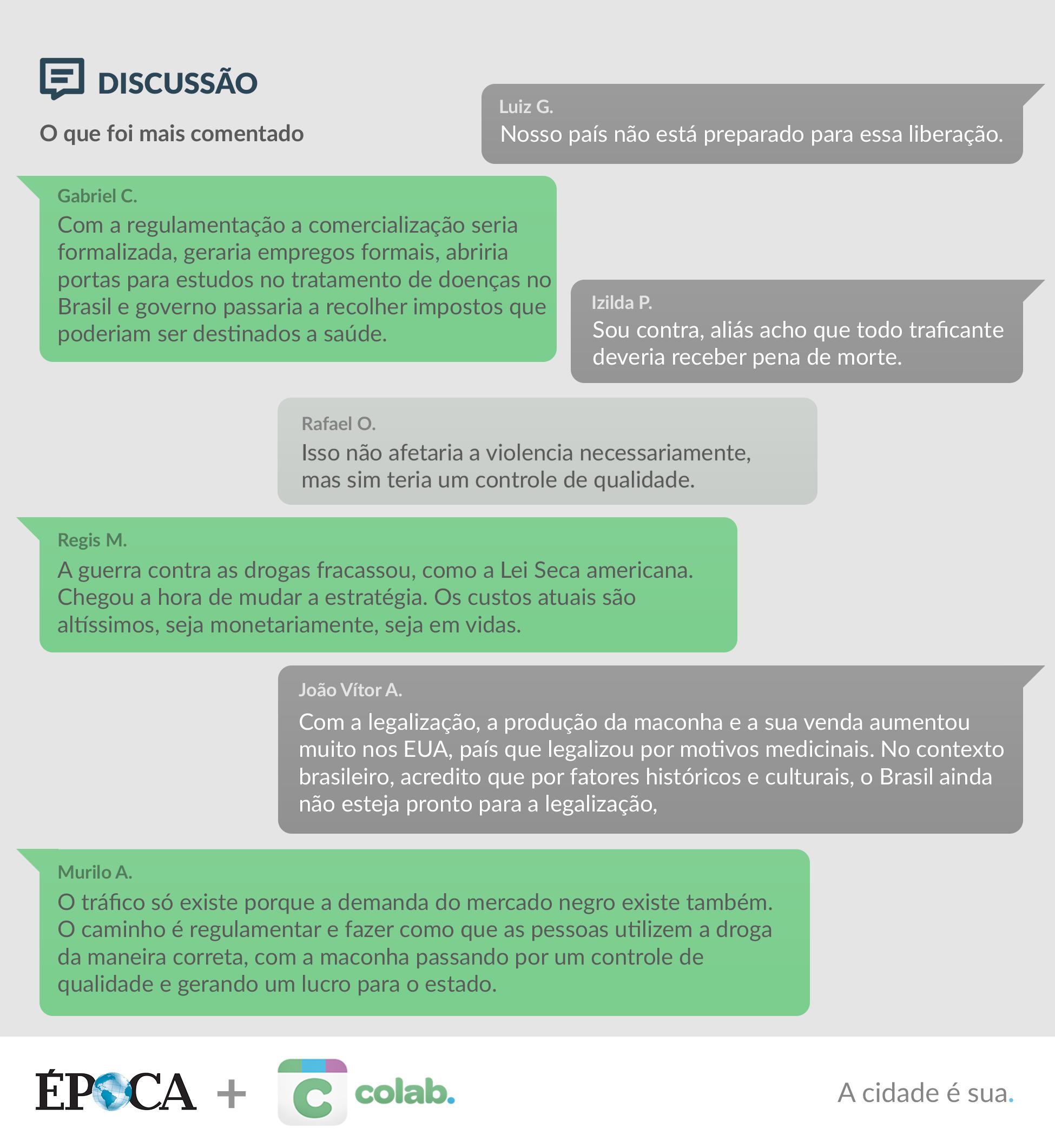 Alguns comentários sobre  a regulamentação da maconha