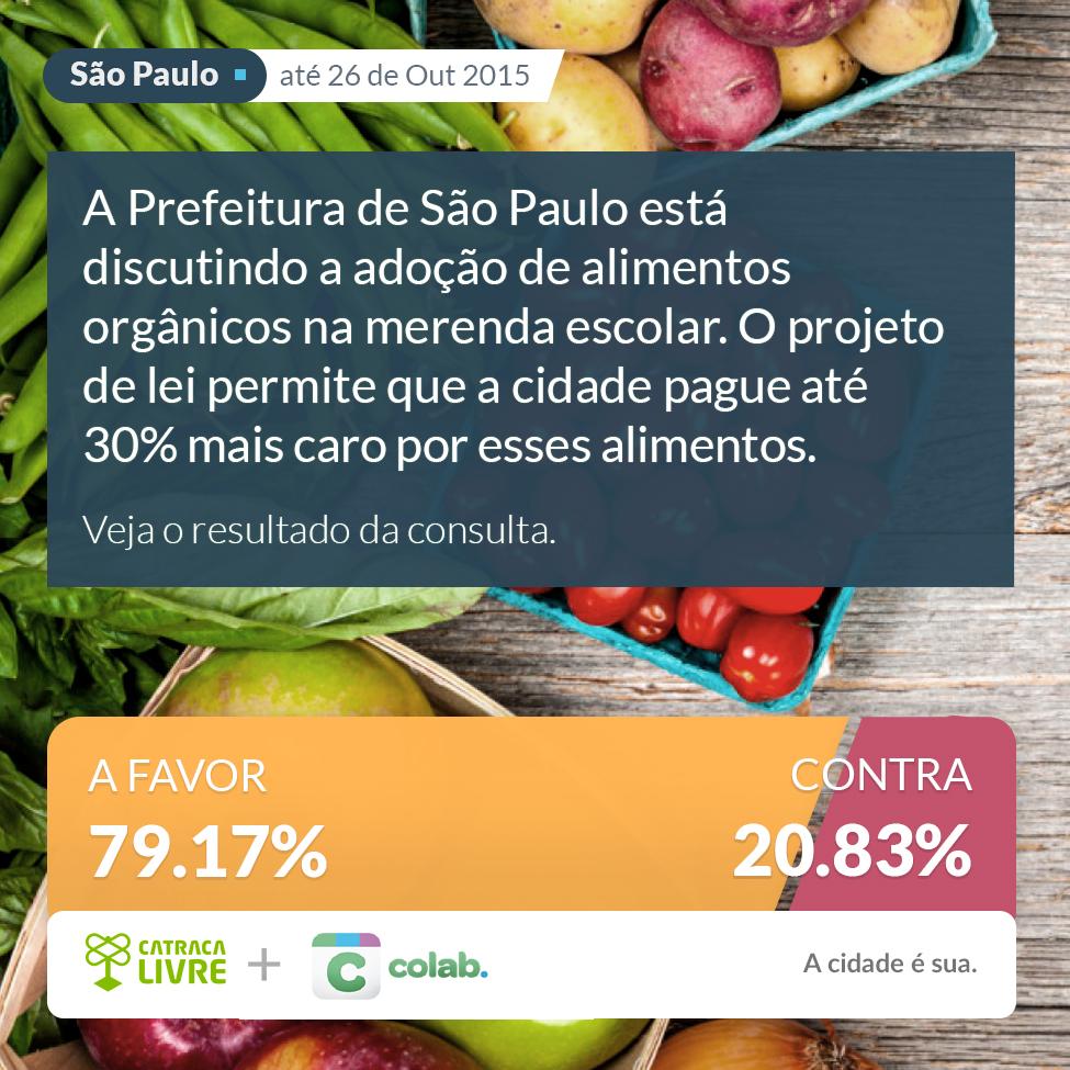 Capa do infográfico sobre a adoção de alimentos orgânicos em SP.