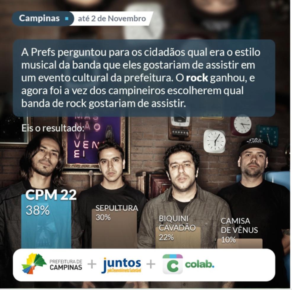 Poster de divulgação do show do CPM22 em Campinas que foi decidido através do Colab