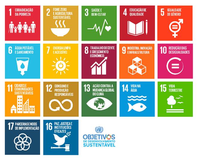 imagem com o logo das ODS