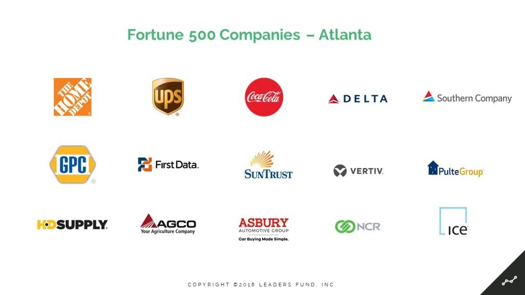 Fortune 500 Companies - ATL