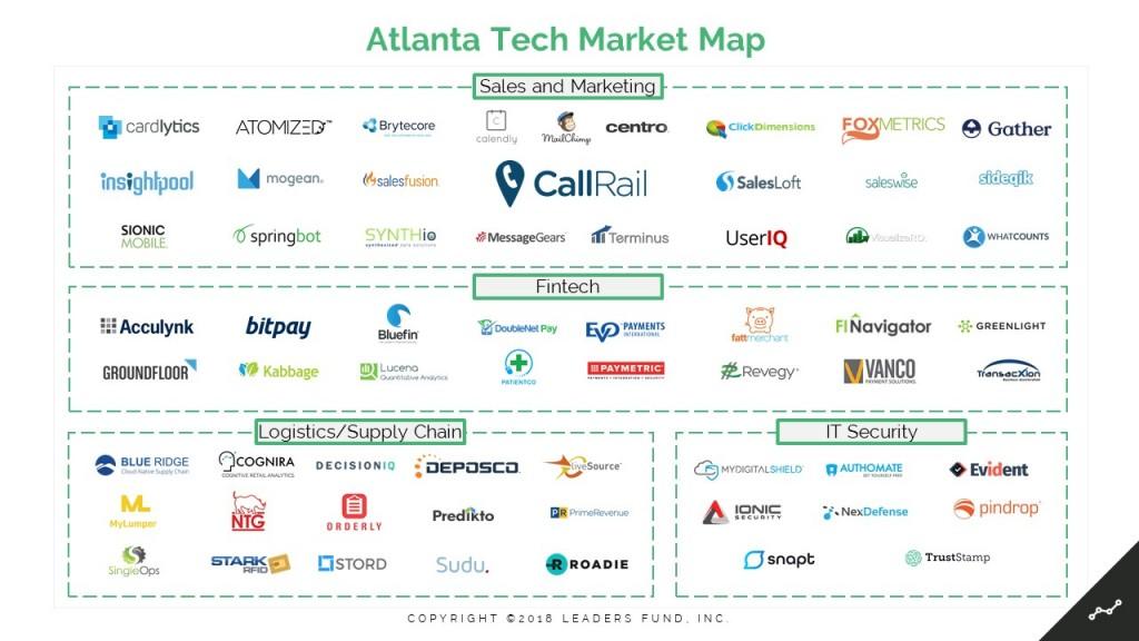 Market Map VF 2018_01_25