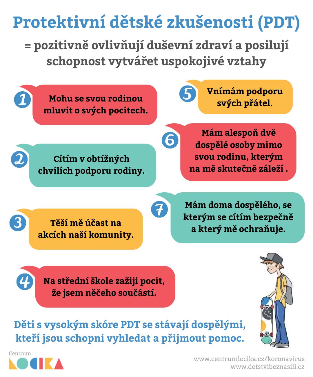 Protektivní dětské zkušenosti (PDT)