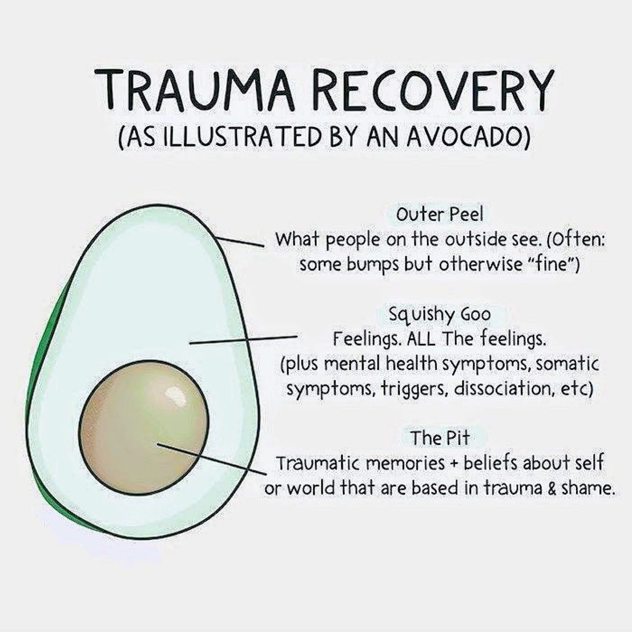 Zotavování z traumatu