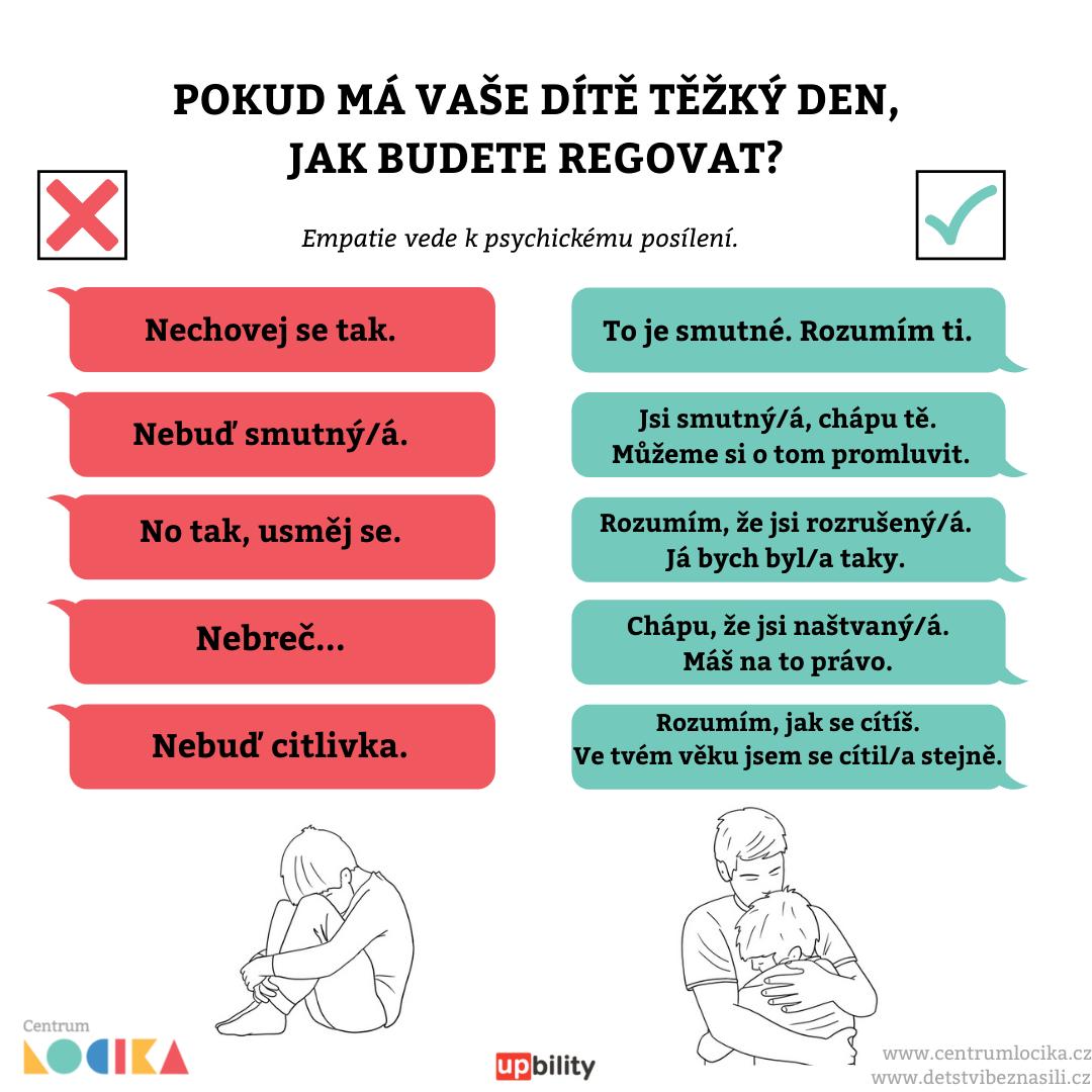 Pokud má vaše dítě těžký den, jak budete reagovat?