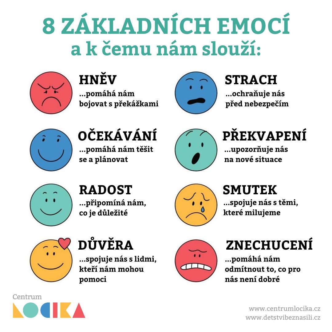 8 základních emocí a k čemu nám slouží