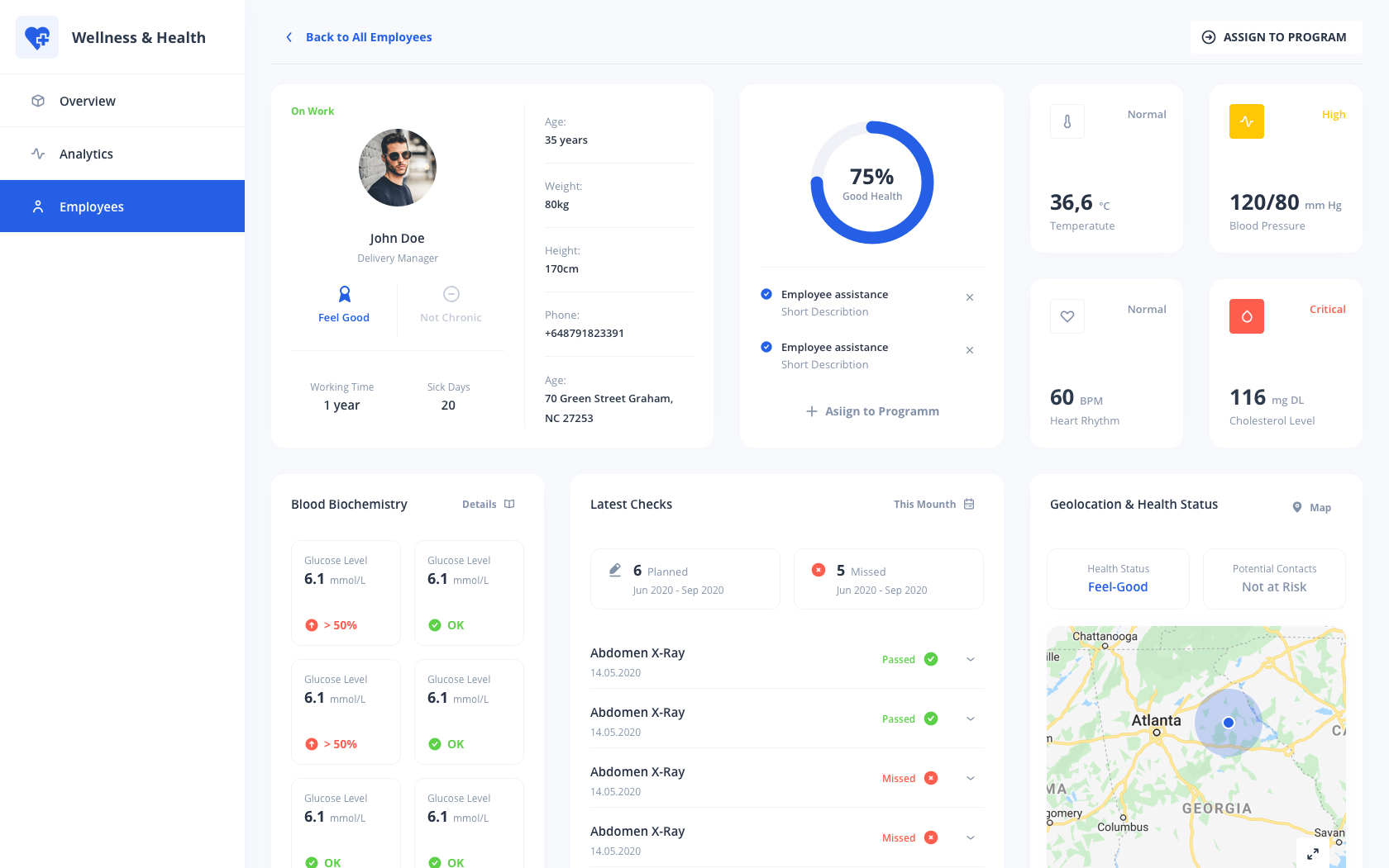 Healthcare Dashboard Templates