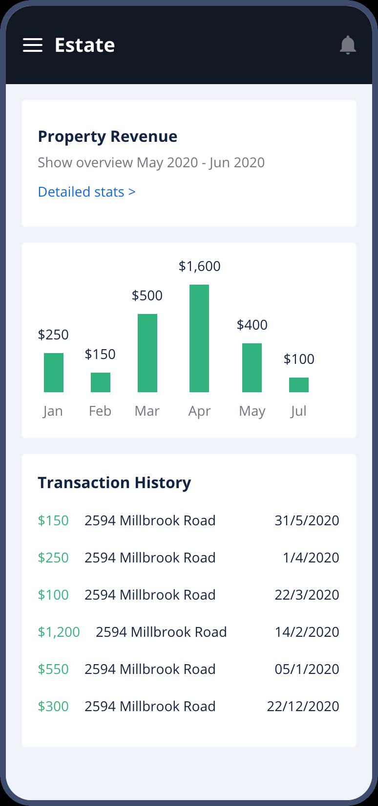 mobile app for real estate - revenue