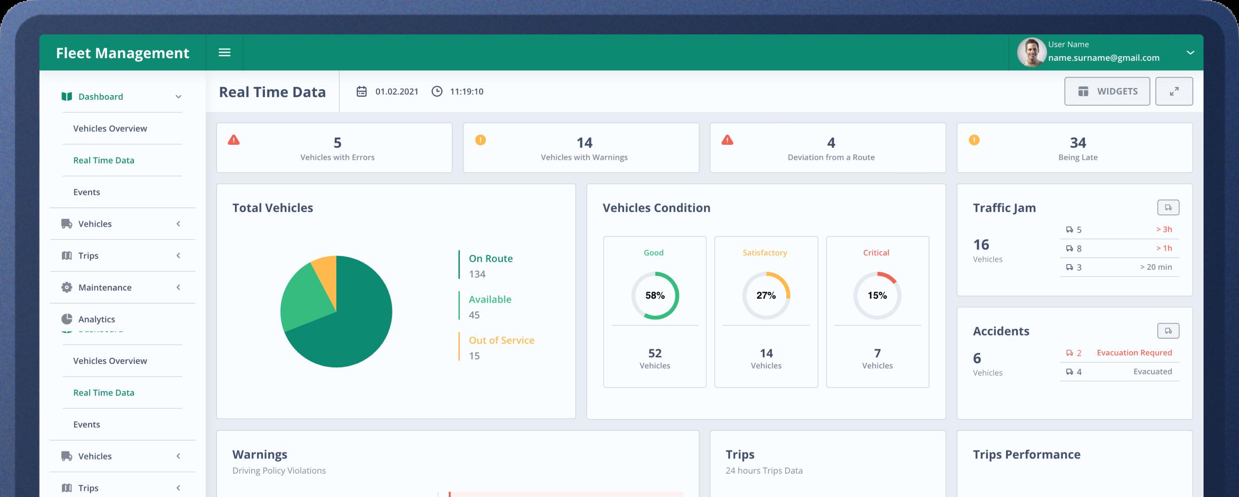 Fleet Management Software Solutions Template Iot