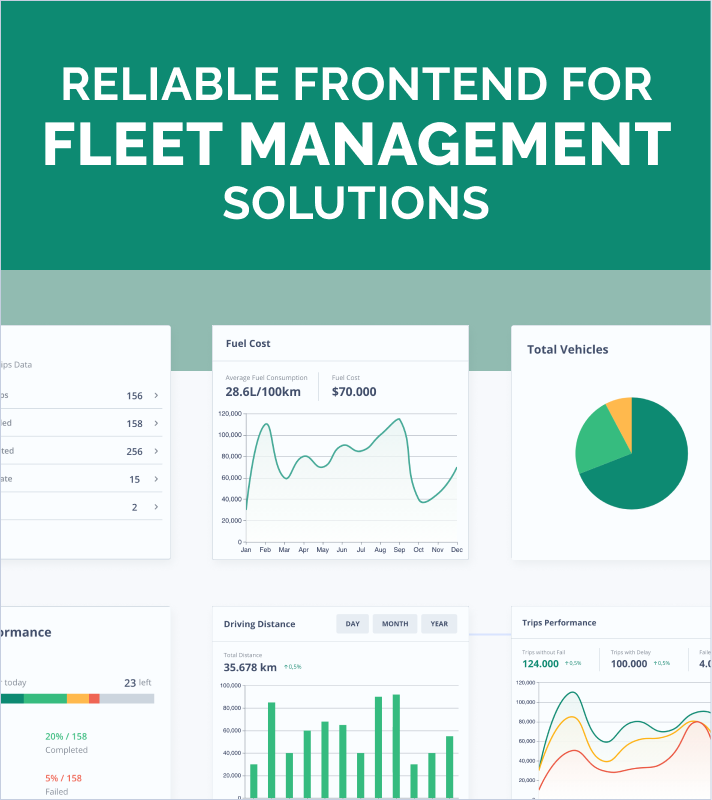 A reliable front-end for fleet management solutions