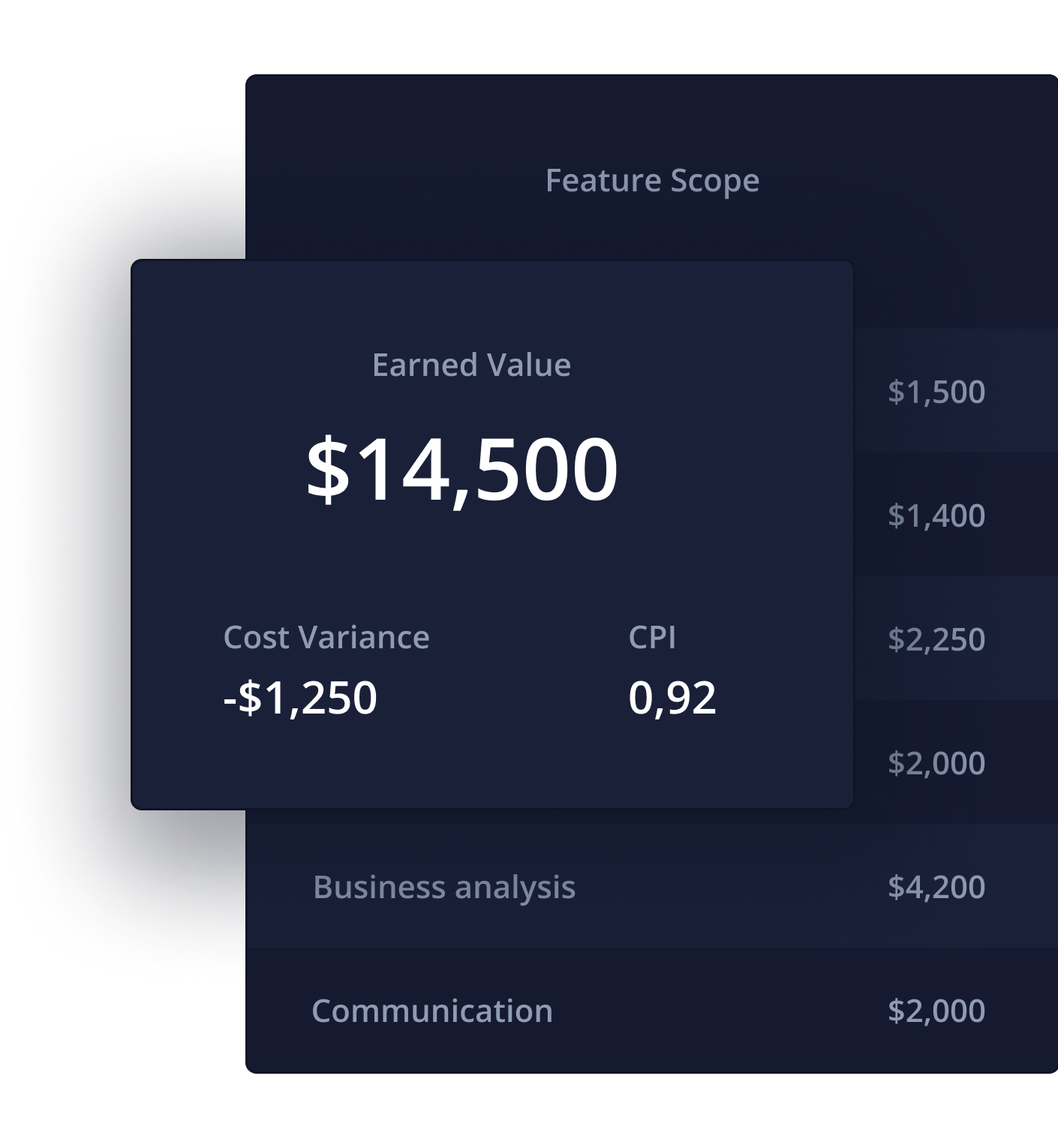 Earned Value Management Free Template