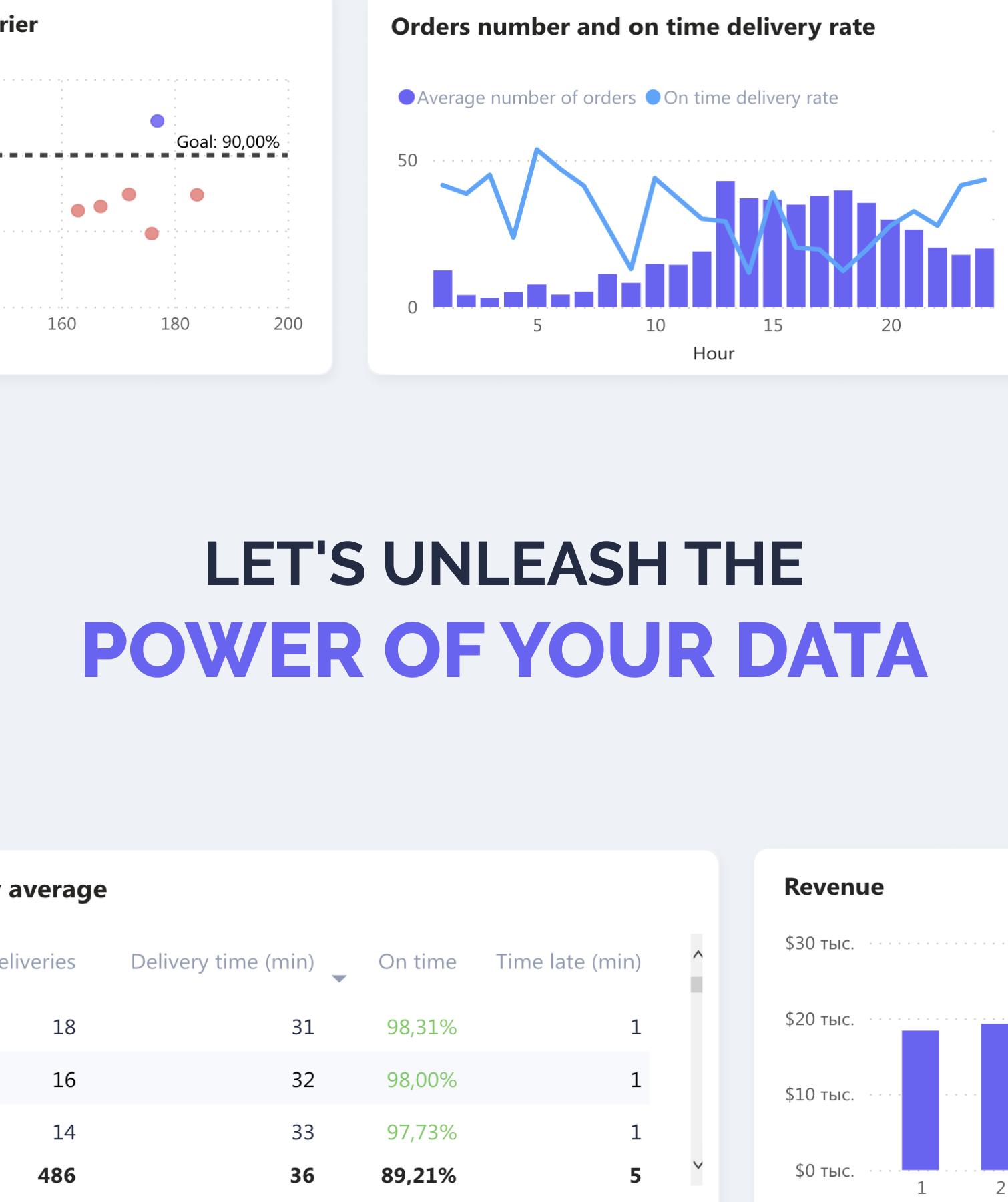 Power BI Dashboard Template for Tracking Analytics