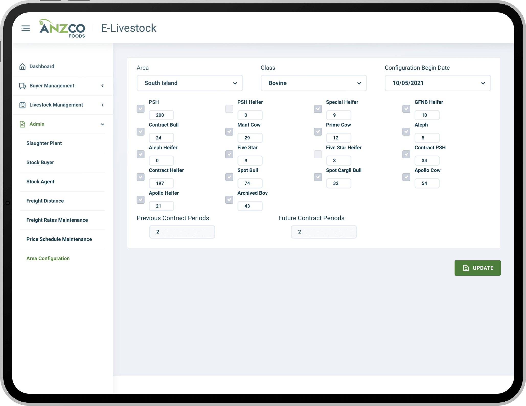 Healthcare Dashboard for Delivery Companies