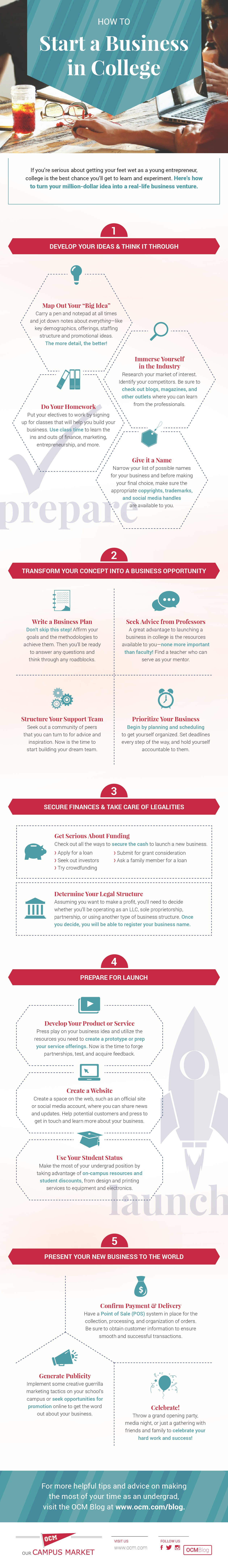 Start  A Business in College Infographic