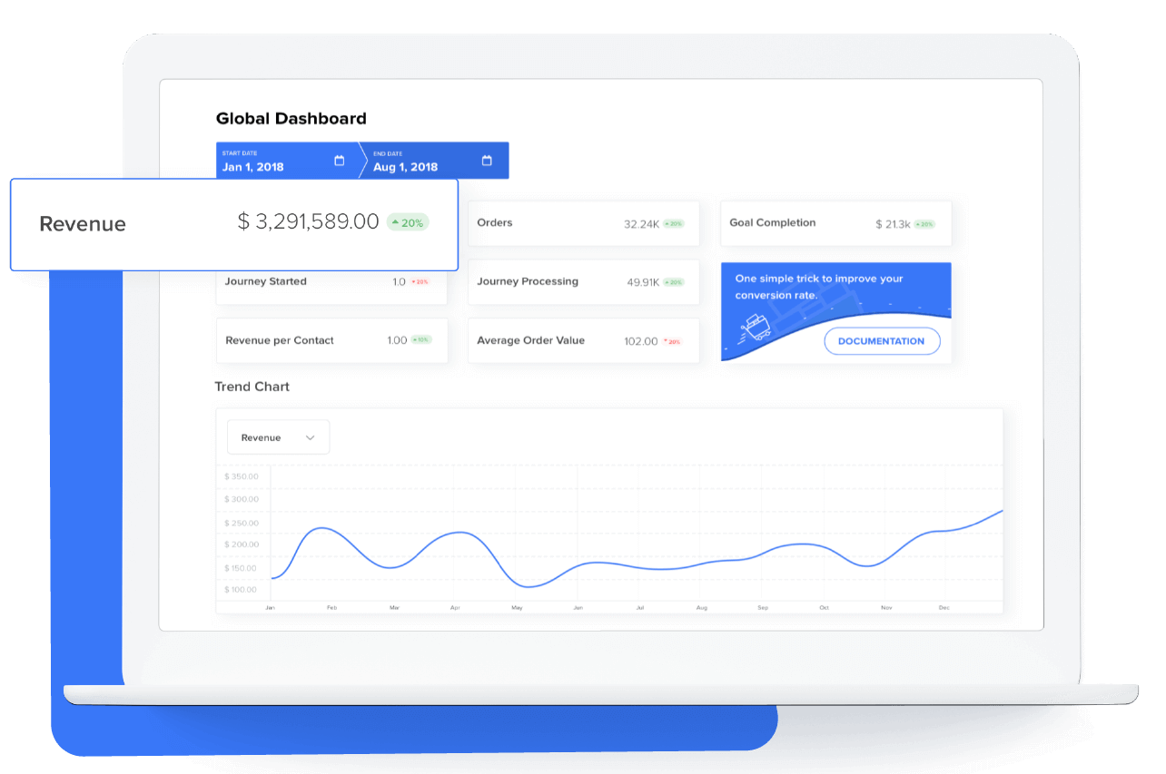e-merchants-dashboard with revenue