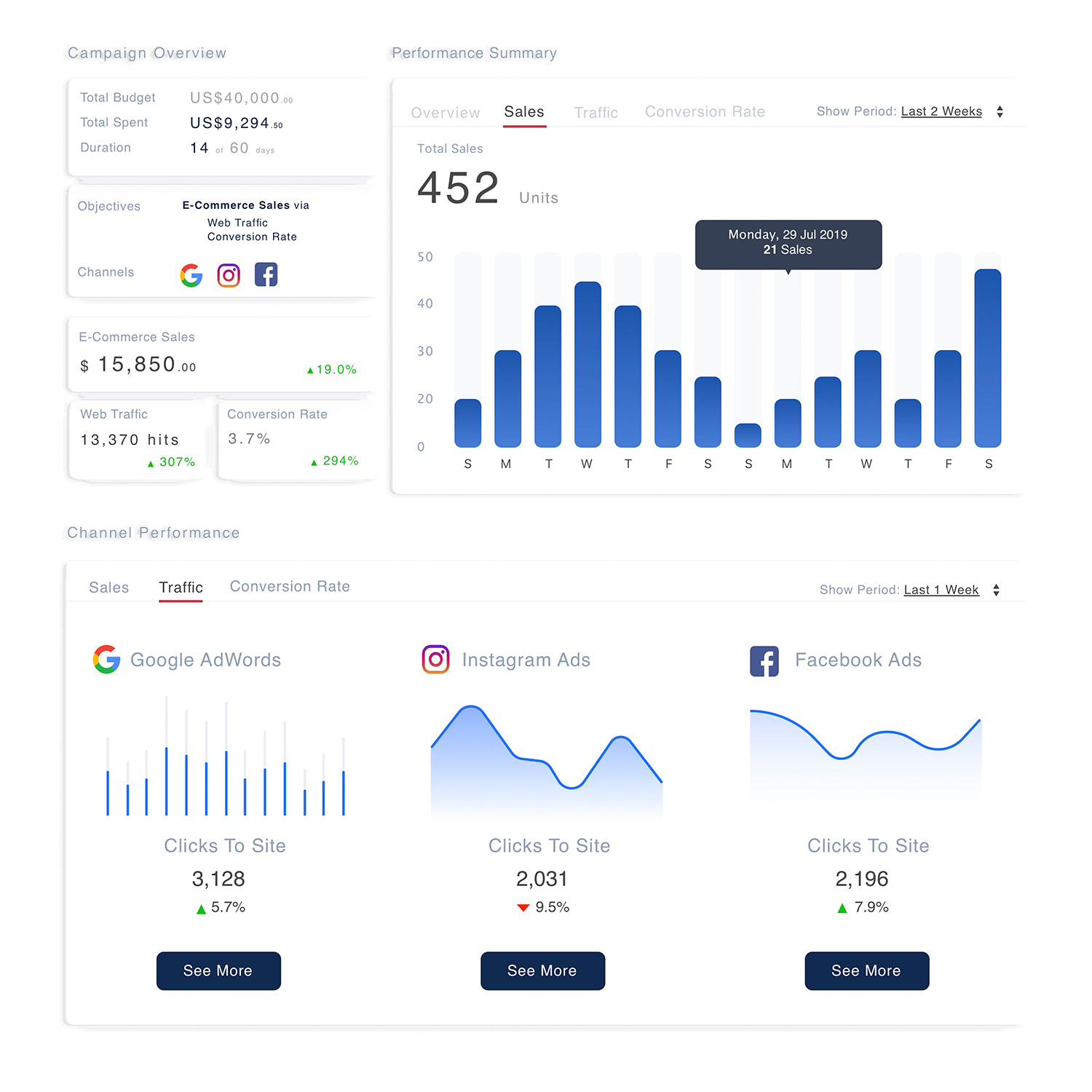 Use Traktion's Smart Dashboard to get real-time analytics